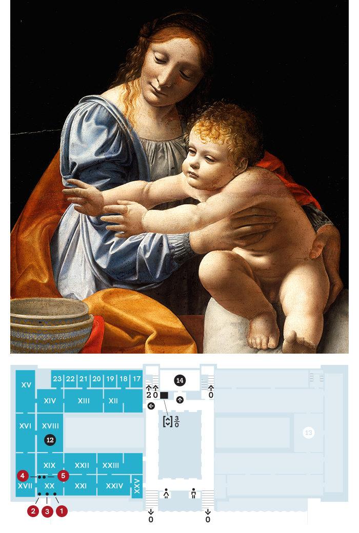 The Followers of Leonardo